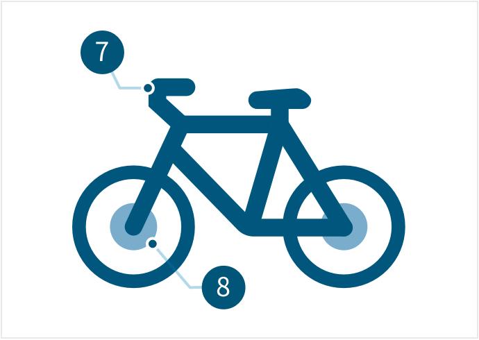 ชิ้นส่วนจักรยาน