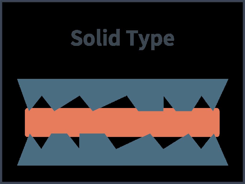 Thermal Conductive Material