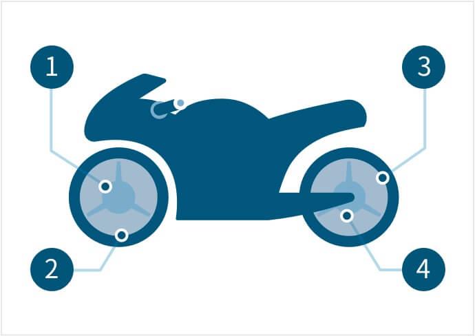 Componenti motociclistiche