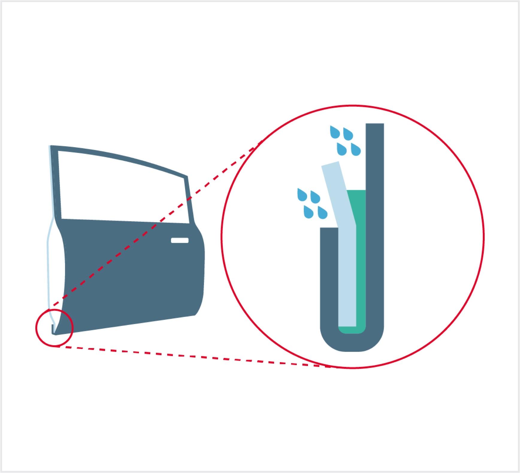 Hemming adhesive Benefit